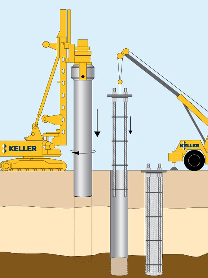 Keller trigs installing driven cast in-situ piles