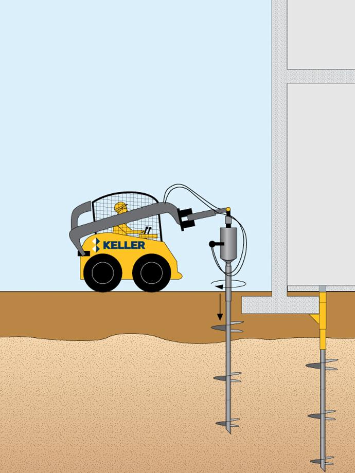 Helical or screw pile deep foundation technique