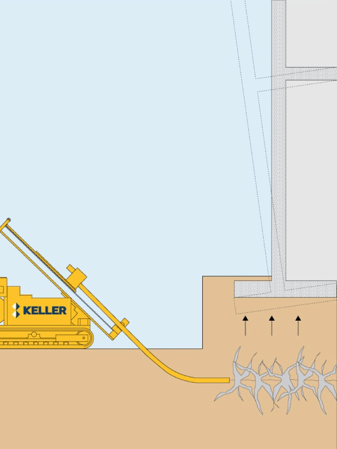 Keller rig performing compensation fracture grouting