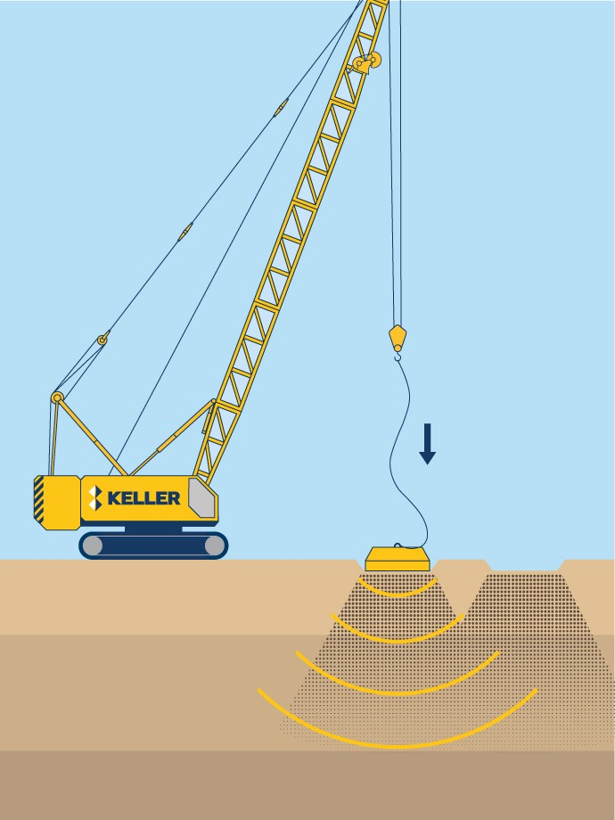 Keller crane illustrating dynamic compaction